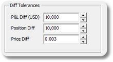 Configure tolerances